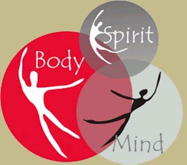 body mind spirit circle graphic